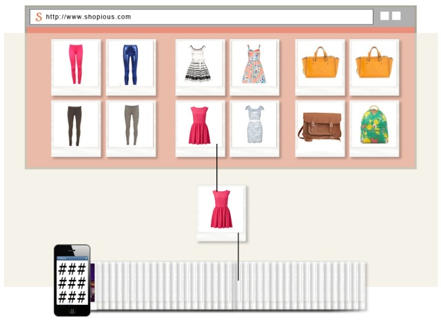 How Shopious works